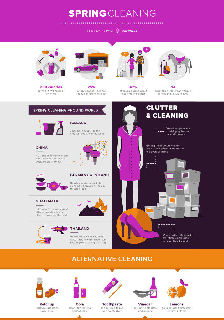 infographic clean