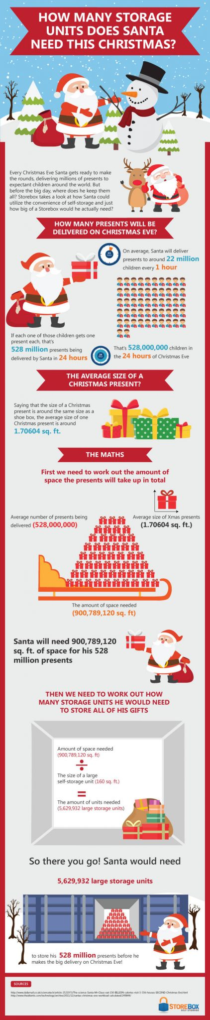 Santa Needs A Little Extra Storage, santa infographic